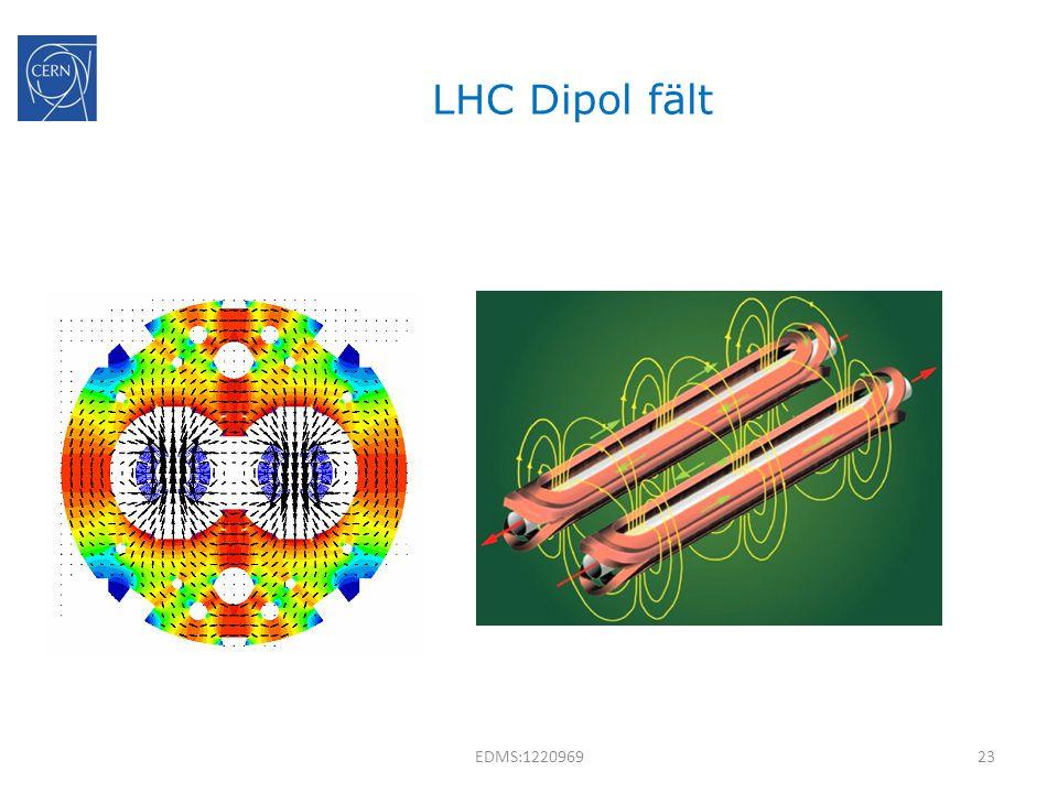 LHC Dipol fält EDMS:122096923