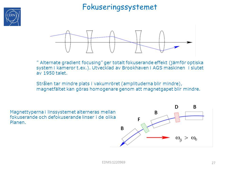 """27 Fokuseringssystemet """" Alternate gradient focusing"""" ger totalt fokuserande effekt (jämför optiska system i kameror t.ex.). Utvecklad av Brookhaven i"""