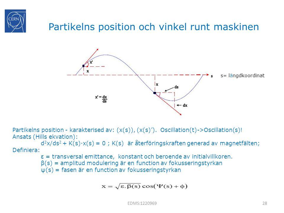 Partikelns position och vinkel runt maskinen EDMS:122096928 Partikelns position - karakterised av: (x(s)), (x(s)'). Oscillation(t)->Oscillation(s)! An