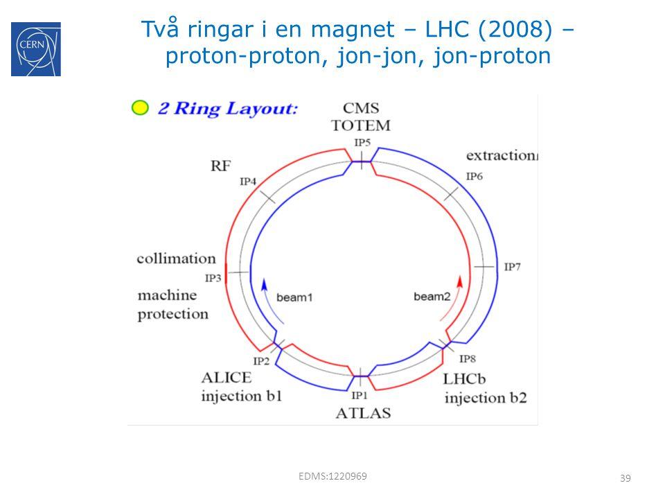 39 Två ringar i en magnet – LHC (2008) – proton-proton, jon-jon, jon-proton EDMS:1220969