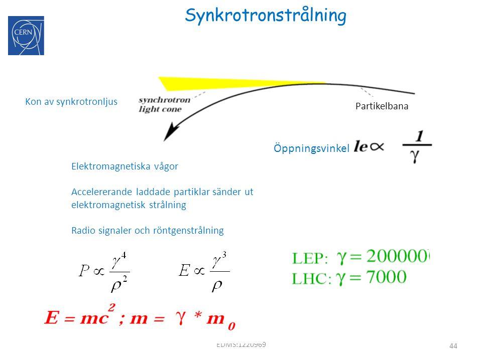 44 Synkrotronstrålning Partikelbana Kon av synkrotronljus Öppningsvinkel Elektromagnetiska vågor Accelererande laddade partiklar sänder ut elektromagn