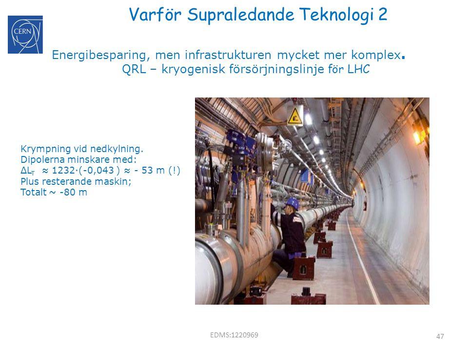 47 Varför Supraledande Teknologi 2 Energibesparing, men infrastrukturen mycket mer komplex. QRL – kryogenisk försörjningslinje f ör LHC EDMS:1220969 K