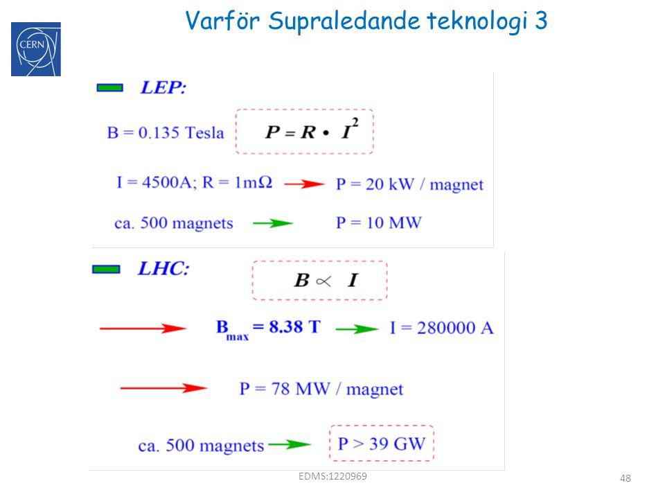 48 Varför Supraledande teknologi 3 EDMS:1220969
