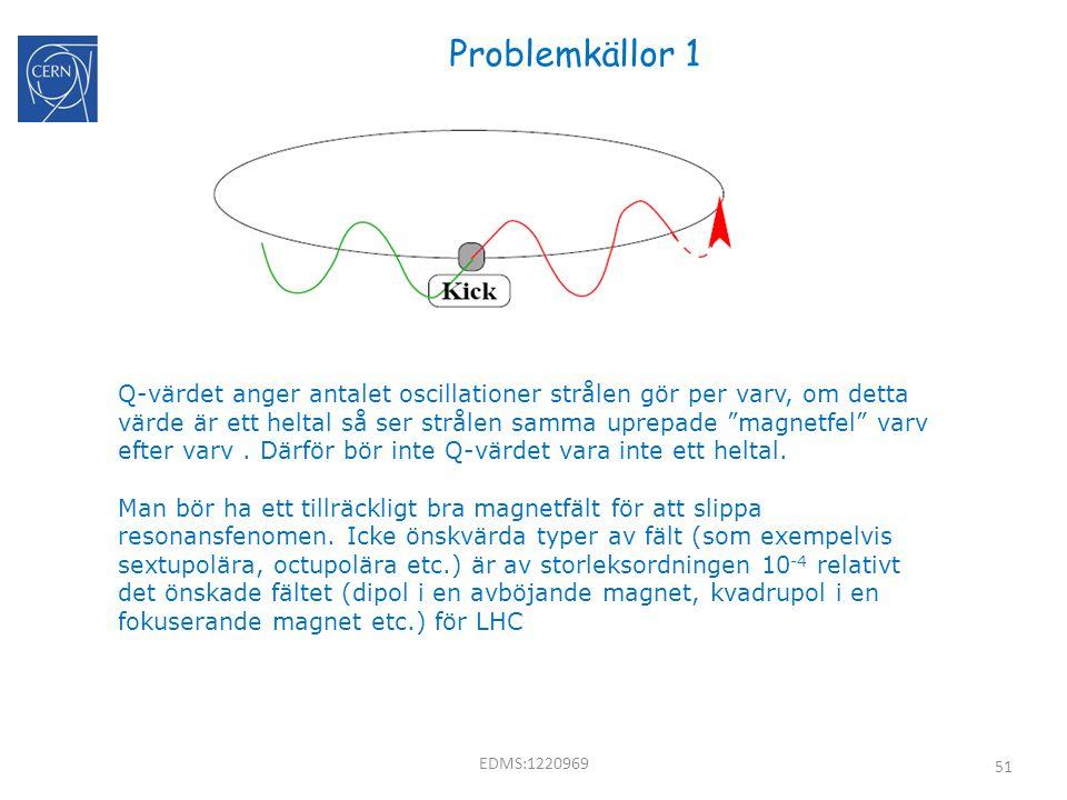 """51 Problemkällor 1 Q-värdet anger antalet oscillationer strålen gör per varv, om detta värde är ett heltal så ser strålen samma uprepade """"magnetfel"""" v"""