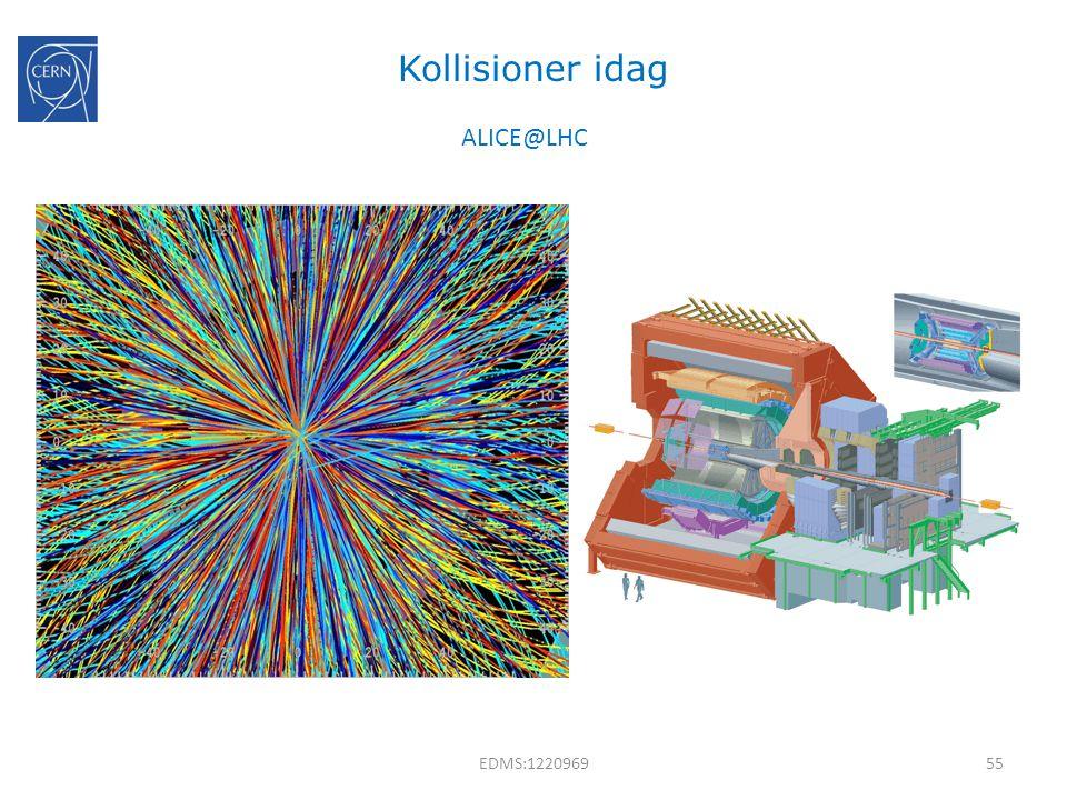 Kollisioner idag EDMS:122096955 ALICE@LHC