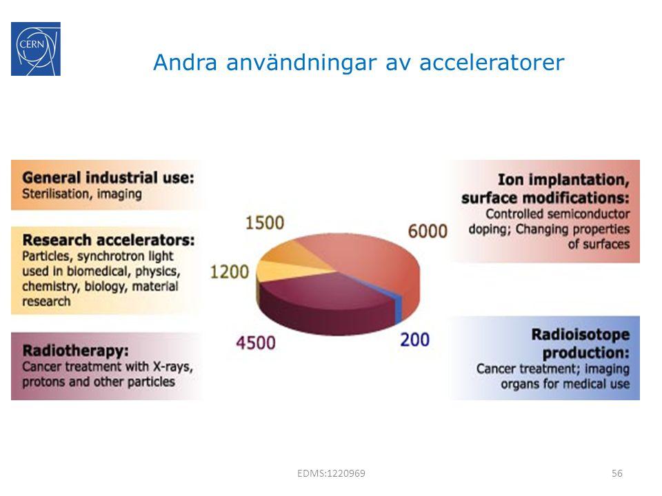 Andra användningar av acceleratorer 56EDMS:1220969