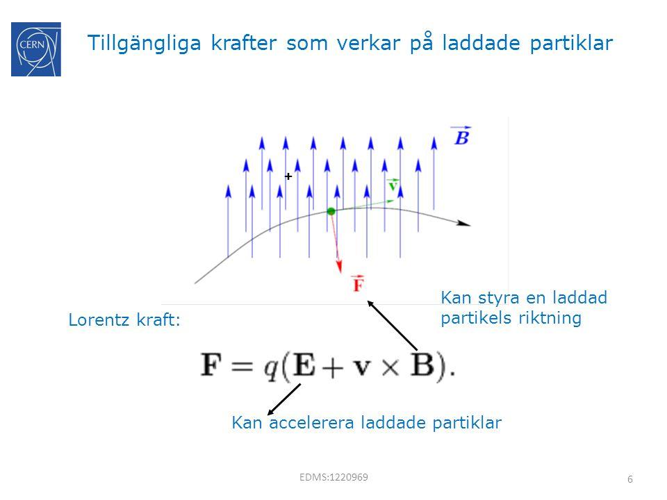 6 Tillgängliga krafter som verkar på laddade partiklar Kan styra en laddad partikels riktning Kan accelerera laddade partiklar + Lorentz kraft: EDMS:1