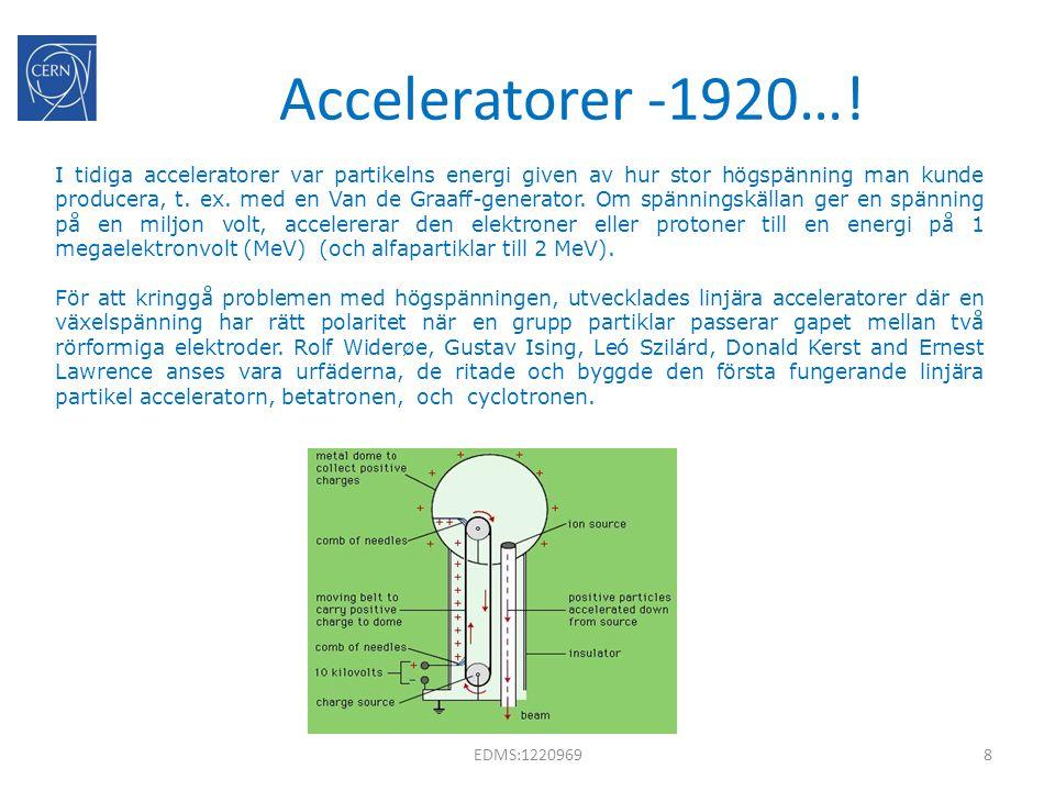 Acceleratorer -1920…! I tidiga acceleratorer var partikelns energi given av hur stor högspänning man kunde producera, t. ex. med en Van de Graaff-gene