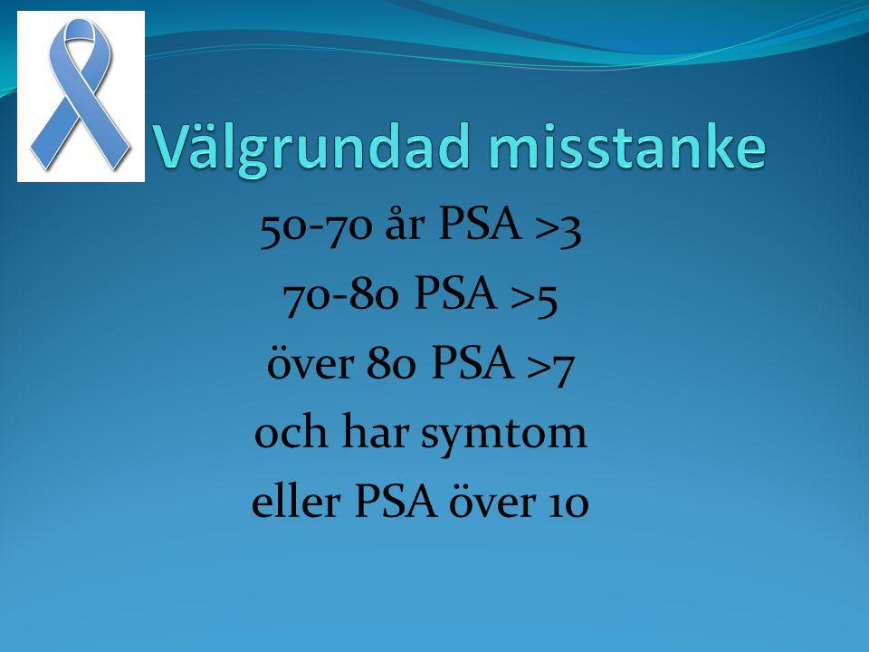 50-70 år PSA >3 70-80 PSA >5 över 80 PSA >7 och har symtom eller PSA över 10