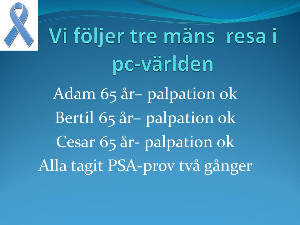 Adam 65 år– palpation ok Bertil 65 år– palpation ok Cesar 65 år- palpation ok Alla tagit PSA-prov två gånger