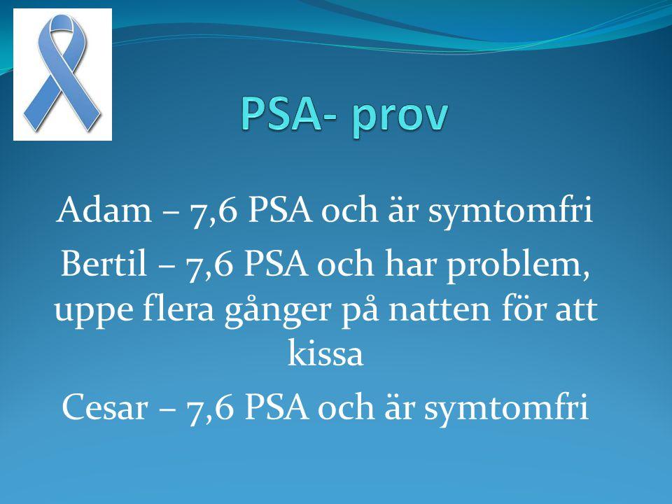 Adam – 7,6 PSA och är symtomfri Bertil – 7,6 PSA och har problem, uppe flera gånger på natten för att kissa Cesar – 7,6 PSA och är symtomfri