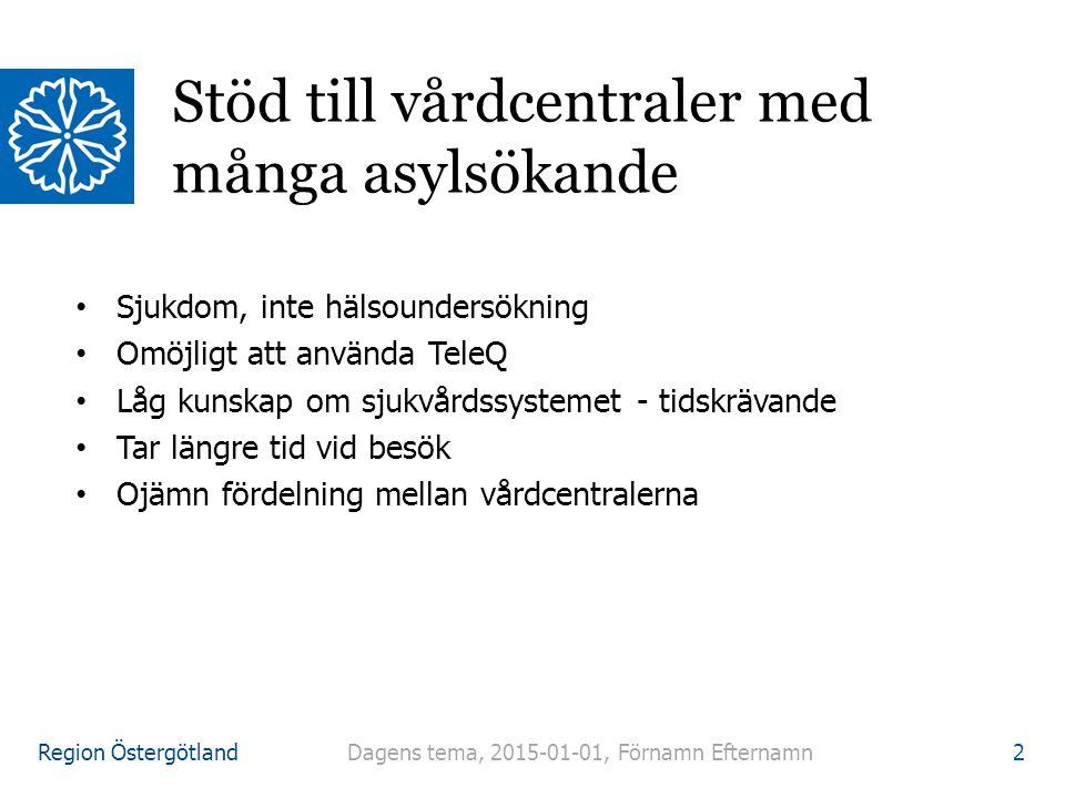 Region Östergötland Sjukdom, inte hälsoundersökning Omöjligt att använda TeleQ Låg kunskap om sjukvårdssystemet - tidskrävande Tar längre tid vid besö