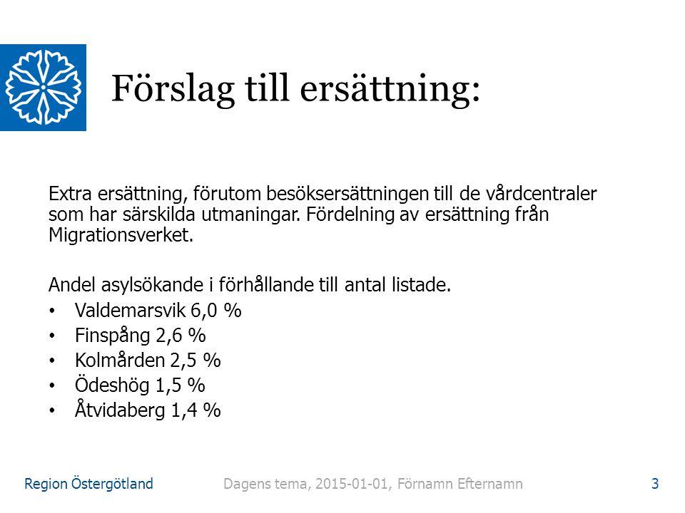 Region Östergötland Extra ersättning, förutom besöksersättningen till de vårdcentraler som har särskilda utmaningar. Fördelning av ersättning från Mig