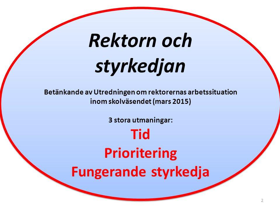2 Rektorn och styrkedjan Betänkande av Utredningen om rektorernas arbetssituation inom skolväsendet (mars 2015) 3 stora utmaningar: Tid Prioritering F