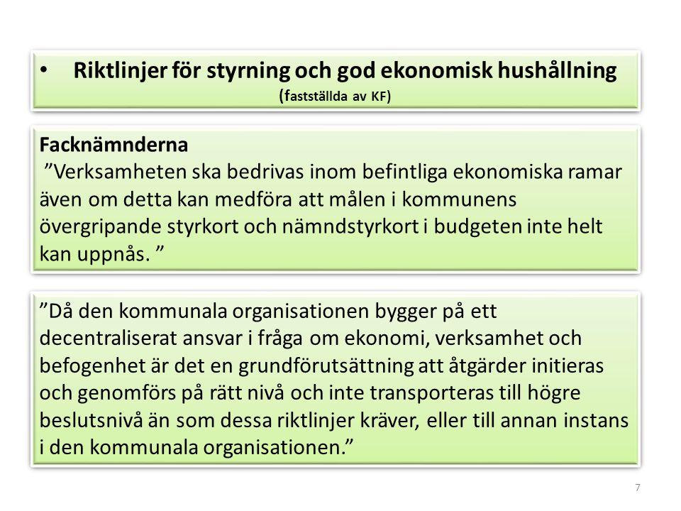 7 Riktlinjer för styrning och god ekonomisk hushållning (f astställda av KF) Riktlinjer för styrning och god ekonomisk hushållning (f astställda av KF