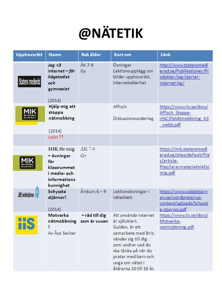@NÄTETIK UpphovsrättNamnRek ålderKort omLänk Jag <3 internet – för högstadiet och gymnasiet (2014) ÅK 7-9 Gy Övningar Lektionsupplägg om bilder upphovsrätt, internetsäkerhet http://www.statensmedi erad.se/Publikationer/Pr odukter/jag-hjartar- internet-hg/ Hjälp mig att stoppa nätmobbing (2014) Affisch Diskussionsunderlag https://www.iis.se/docs/ Affisch_Stoppa- n%C3%A4tmobbning_A3 _webb.pdf Lajks ?.