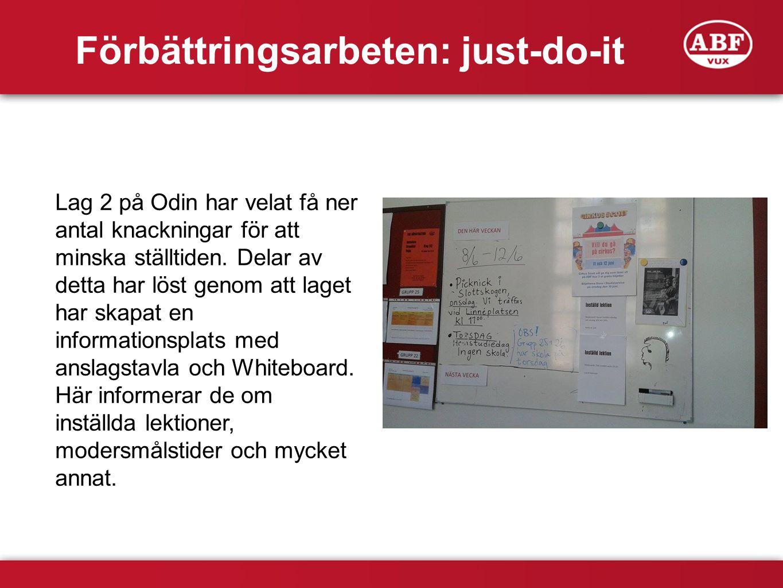 Förbättringsarbeten: just-do-it Lag 2 på Odin har velat få ner antal knackningar för att minska ställtiden.