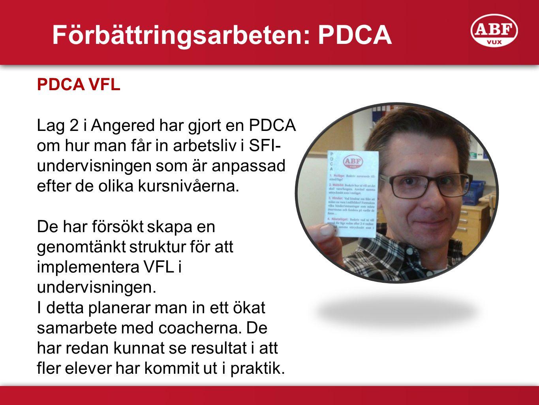Förbättringsarbeten: PDCA PDCA VFL Lag 2 i Angered har gjort en PDCA om hur man får in arbetsliv i SFI- undervisningen som är anpassad efter de olika kursnivåerna.