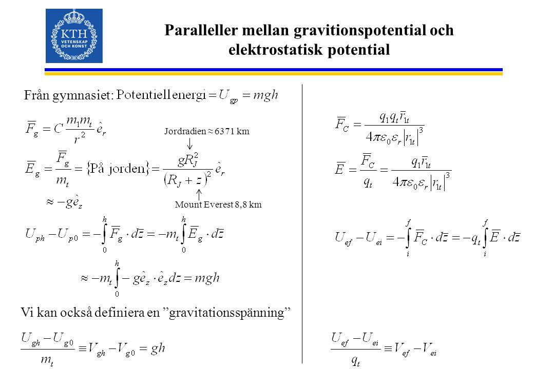 Paralleller mellan gravitionspotential och elektrostatisk potential Från gymnasiet: Vi kan också definiera en gravitationsspänning Jordradien ≈ 6371 km Mount Everest 8,8 km