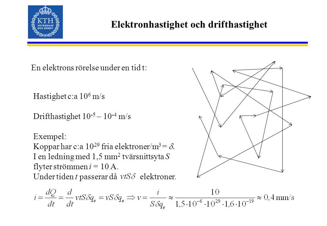 Elektronhastighet och drifthastighet En elektrons rörelse under en tid t: Hastighet c:a 10 6 m/s Drifthastighet 10 -5 – 10 -4 m/s Exempel: Koppar har c:a 10 29 fria elektroner/m 3 =  I en ledning med 1,5 mm 2 tvärsnittsyta S flyter strömmen i = 10 A.