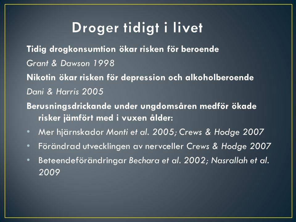 Tidig drogkonsumtion ökar risken för beroende Grant & Dawson 1998 Nikotin ökar risken för depression och alkoholberoende Dani & Harris 2005 Berusnings