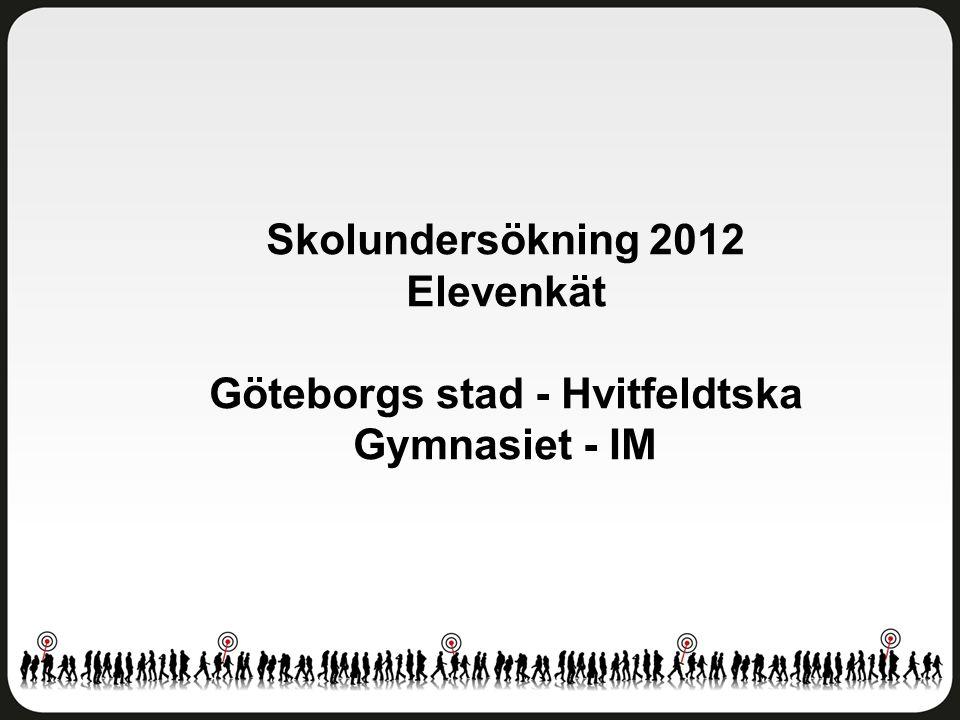 Skolundersökning 2012 Elevenkät Göteborgs stad - Hvitfeldtska Gymnasiet - IM