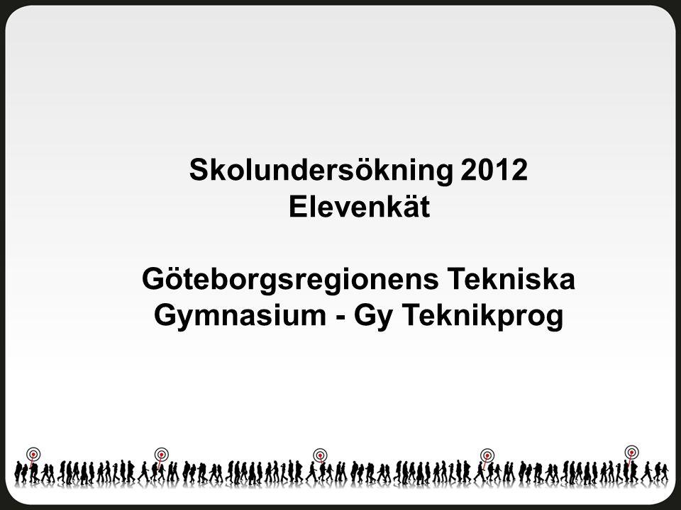 Skolundersökning 2012 Elevenkät Göteborgsregionens Tekniska Gymnasium - Gy Teknikprog