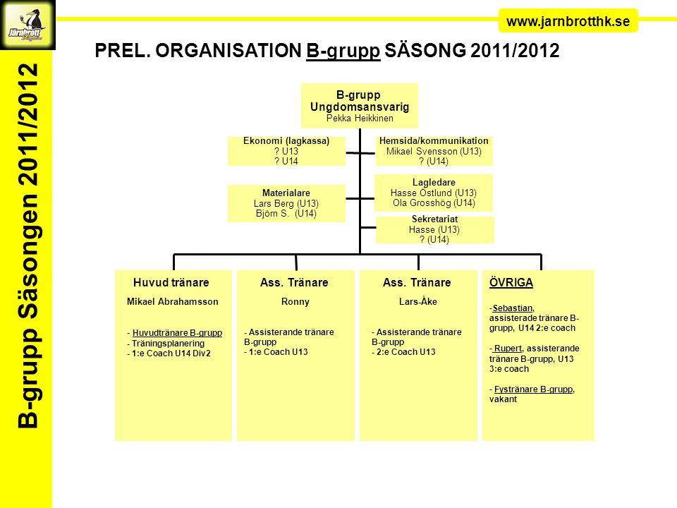 Ledarkonferens www.jarnbrotthk.se B-grupp Säsongen 2011/2012 PREL.