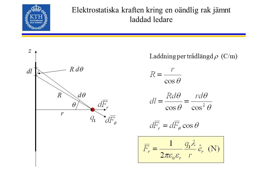 Elektrostatiska kraften kring en oändlig rak jämnt laddad ledare  dd r R d  dl Laddning per trådlängd  (C/m) z R