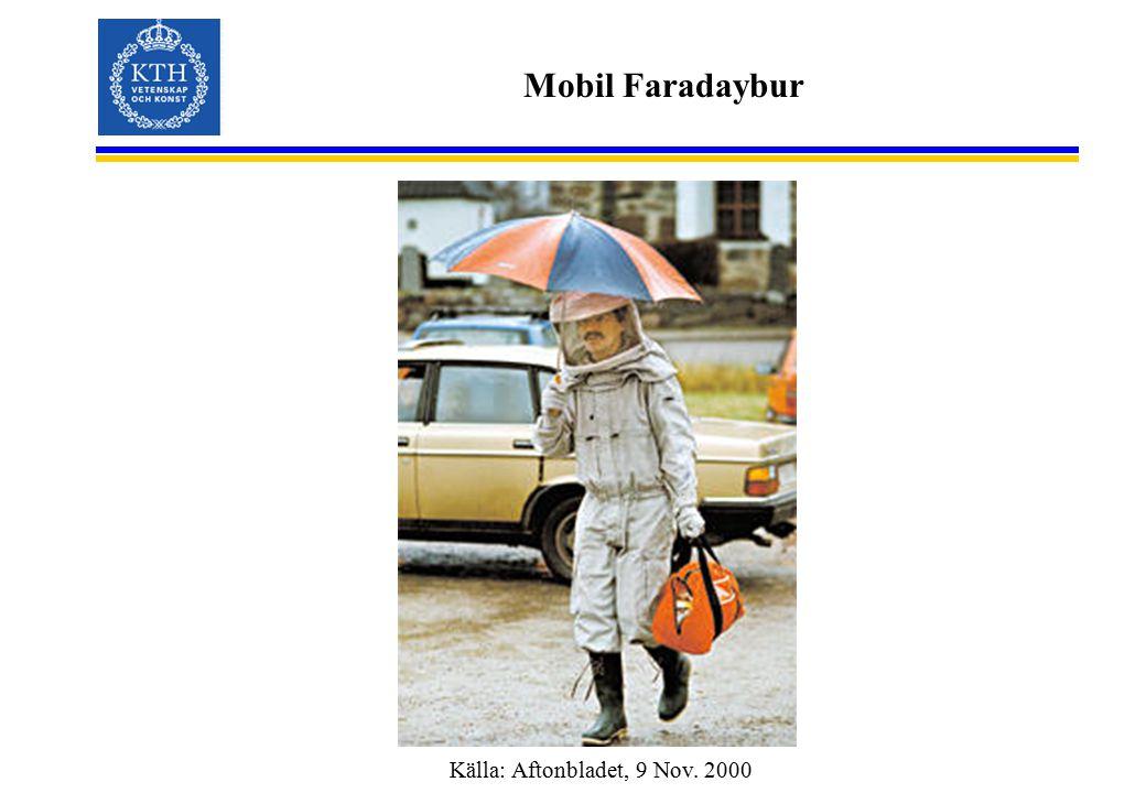 Mobil Faradaybur Källa: Aftonbladet, 9 Nov. 2000