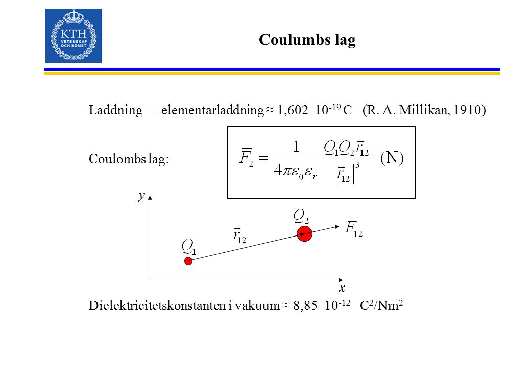 Coulumbs lag Laddning — elementarladdning ≈ 1,602 10 -19 C (R.