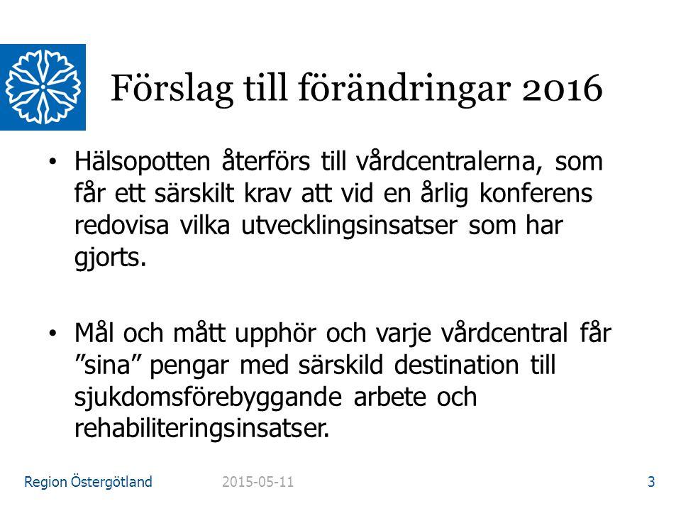 Region Östergötland Hälsopotten återförs till vårdcentralerna, som får ett särskilt krav att vid en årlig konferens redovisa vilka utvecklingsinsatser som har gjorts.