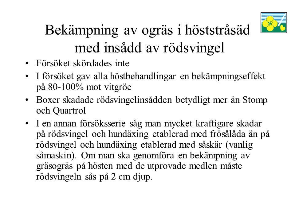 Bekämpning av ogräs i höststråsäd med insådd av rödsvingel Läs mer om försöken i Pedersen, C.Å (red.).