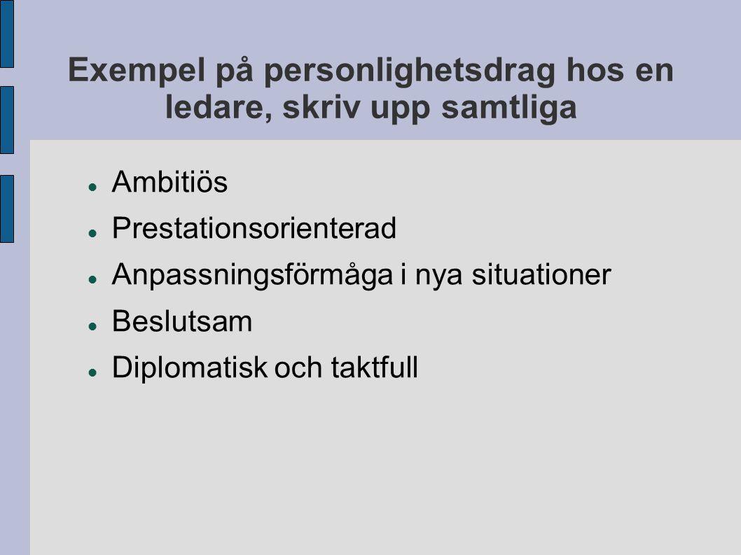 Exempel på personlighetsdrag hos en ledare, skriv upp samtliga Ambitiös Prestationsorienterad Anpassningsförmåga i nya situationer Beslutsam Diplomati