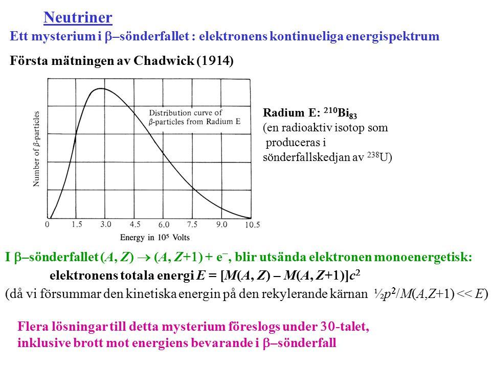 Neutriner Ett mysterium i  –sönderfallet : elektronens kontinueliga energispektrum Första mätningen av Chadwick (  ) Radium E:  Bi  (en radioaktiv isotop som produceras i sönderfallskedjan av 238 U) I  –sönderfallet (A, Z)  (A, Z+  ) + e –, blir utsända elektronen monoenergetisk: elektronens totala energi E = [M(A, Z) – M(A, Z+  )]c  (då vi försummar den kinetiska energin på den rekylerande kärnan ½p  /M(A,Z+  ) << E) Flera lösningar till detta mysterium föreslogs under  -talet, inklusive brott mot energiens bevarande i  –sönderfall