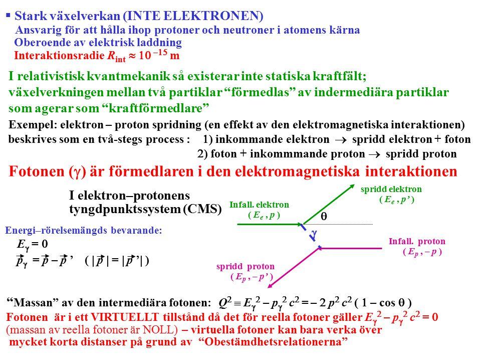  Stark växelverkan (INTE ELEKTRONEN) Ansvarig för att hålla ihop protoner och neutroner i atomens kärna Oberoende av elektrisk laddning Interaktionsradie R int   –  m I relativistisk kvantmekanik så existerar inte statiska kraftfält; växelverkningen mellan två partiklar förmedlas av indermediära partiklar som agerar som kraftförmedlare Exempel: elektron – proton spridning (en effekt av den elektromagnetiska interaktionen) beskrives som en två-stegs process :  ) inkommande elektron  spridd elektron + foton  ) foton + inkommmande proton  spridd proton Fotonen (  ) är förmedlaren i den elektromagnetiska interaktionen Infall.