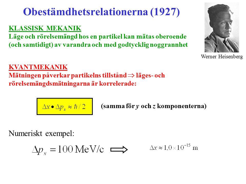 Obestämdhetsrelationerna (1927) Werner Heisenberg KLASSISK MEKANIK Läge och rörelsemängd hos en partikel kan mätas oberoende (och samtidigt) av varand