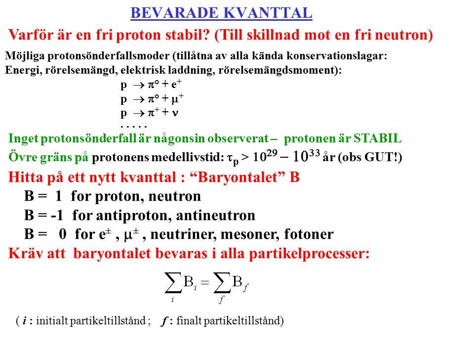 BEVARADE KVANTTAL Varför är en fri proton stabil? (Till skillnad mot en fri neutron) Möjliga protonsönderfallsmoder (tillåtna av alla kända konservati