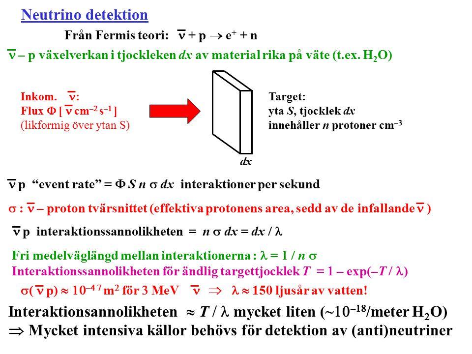 Neutrino detektion Target: yta S, tjocklek dx innehåller n protoner cm –  Inkom. : Flux  [ cm –  s –  ] (likformig över ytan S) dx Från Fermis t