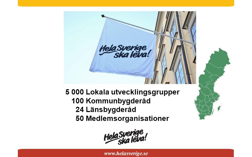 www.helasverige.se 5 000 Lokala utvecklingsgrupper 100 Kommunbygderåd 24 Länsbygderåd 50 Medlemsorganisationer