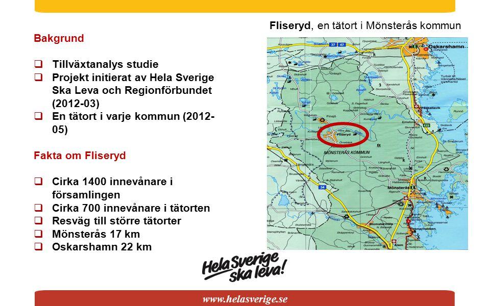 www.helasverige.se Fliseryd, en tätort i Mönsterås kommun Bakgrund  Tillväxtanalys studie  Projekt initierat av Hela Sverige Ska Leva och Regionförb