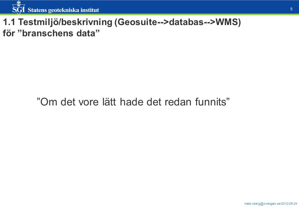 """mats.oberg@swedgeo.se/2012-05-24 5 """"Om det vore lätt hade det redan funnits"""" 1.1 Testmiljö/beskrivning (Geosuite-->databas-->WMS) för """"branschens data"""