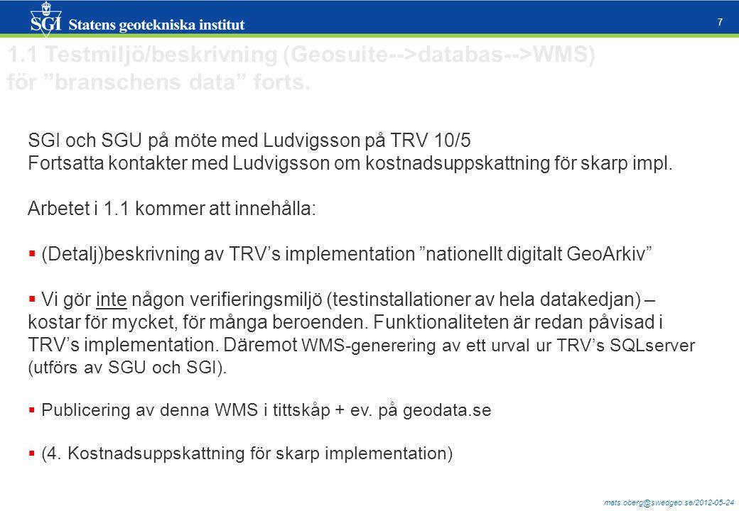 mats.oberg@swedgeo.se/2012-05-24 7 SGI och SGU på möte med Ludvigsson på TRV 10/5 Fortsatta kontakter med Ludvigsson om kostnadsuppskattning för skarp impl.
