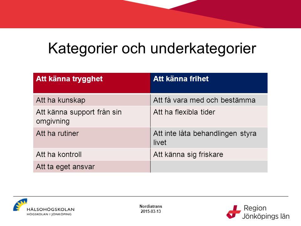 Kategorier och underkategorier Nordiatrans 2015-03-13 Att känna trygghetAtt känna frihet Att ha kunskapAtt få vara med och bestämma Att känna support