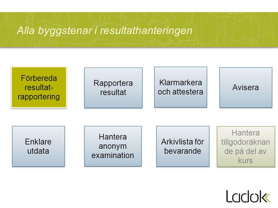 Alla byggstenar i resultathanteringen Förbereda resultat- rapportering Rapportera resultat Hantera anonym examination Hantera tillgodoräknan de på del
