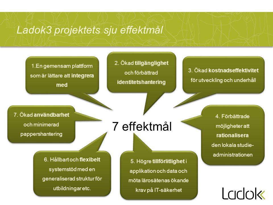 Ladok3 projektets sju effektmål 1.En gemensam plattform som är lättare att integrera med 7 effektmål 4. Förbättrade möjligheter att rationalisera den