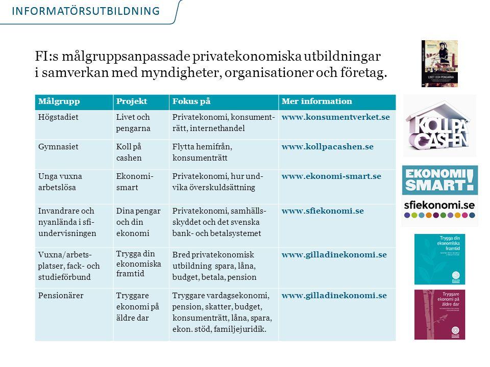 INFORMATÖRSUTBILDNING FI:s målgruppsanpassade privatekonomiska utbildningar i samverkan med myndigheter, organisationer och företag.