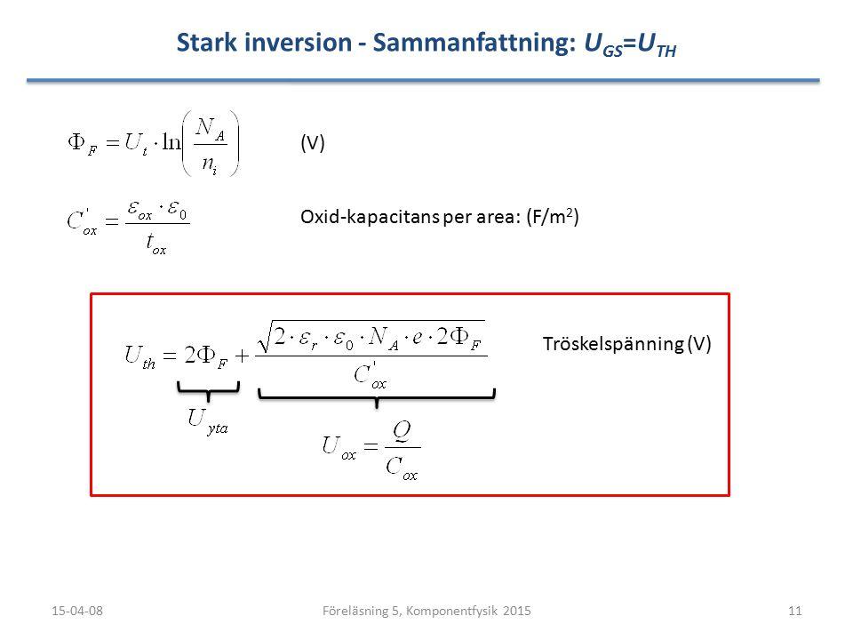 Stark inversion - Sammanfattning: U GS =U TH 15-04-0811Föreläsning 5, Komponentfysik 2015 Oxid-kapacitans per area: (F/m 2 ) (V) Tröskelspänning (V)