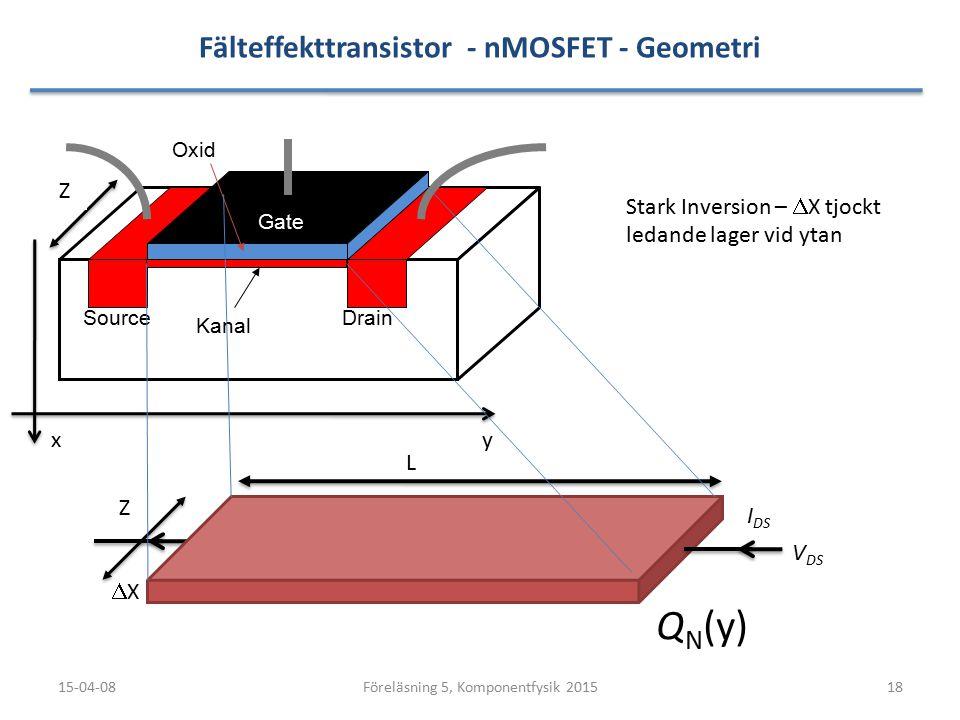 Fälteffekttransistor - nMOSFET - Geometri 15-04-0818Föreläsning 5, Komponentfysik 2015 SourceDrain Gate Oxid Kanal xy Z L V DS I DS Z Q N (y) XX Sta