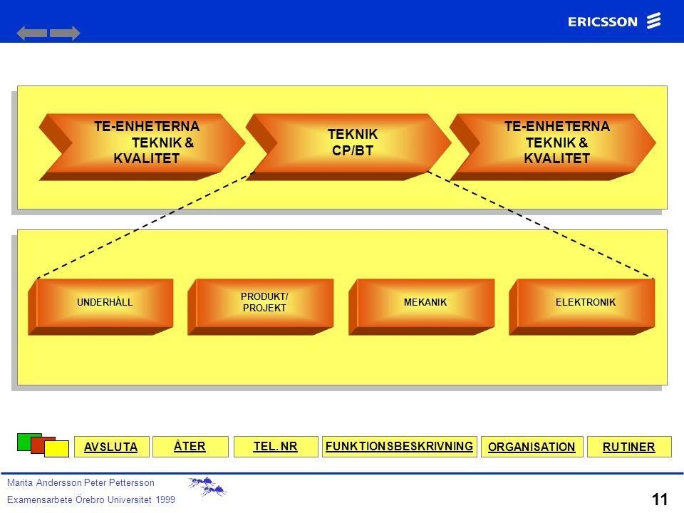SEKRETERARE CP/BS PRODUKTENHET CP/B EHETSCHEF CP/BC ADMINISTRATIONINFORMATIONLEDNINGSGRUPPEN PERSONALVÅRDDOKUMENTATION SERVICE & PLANERING AVSLUTA Mar